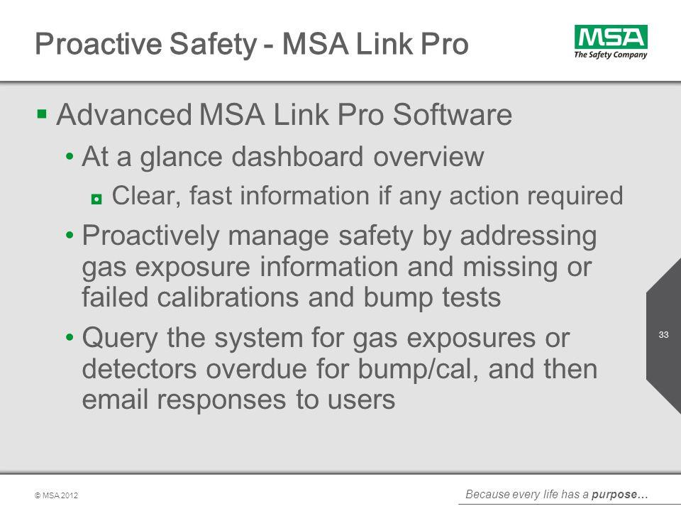 Proactive Safety - MSA Link Pro