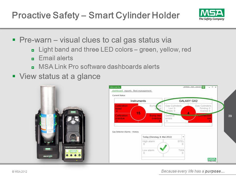 Proactive Safety – Smart Cylinder Holder