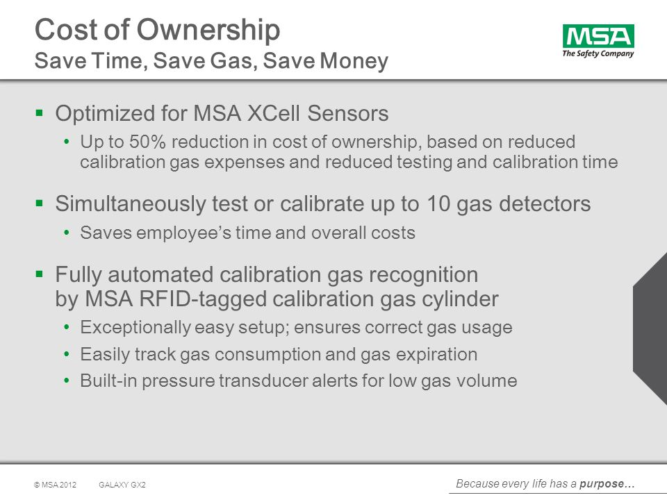 Cost of Ownership Save Time, Save Gas, Save Money