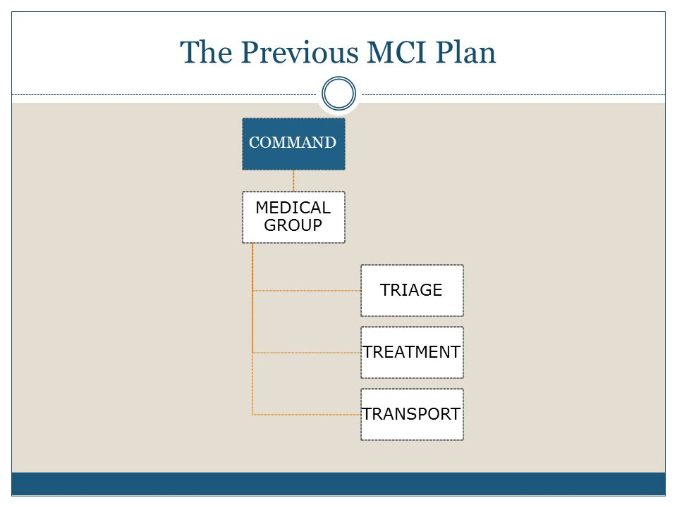 The Previous MCI Plan COMMAND MEDICAL GROUP TRIAGE TREATMENT TRANSPORT