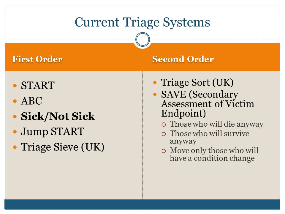 Current Triage Systems