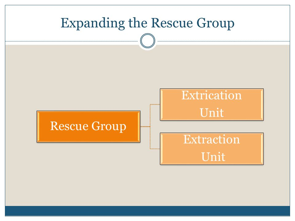 Expanding the Rescue Group