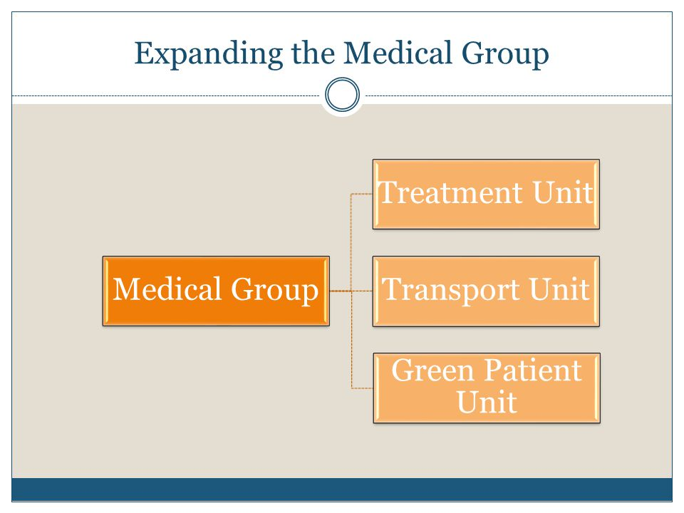 Expanding the Medical Group