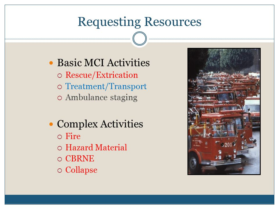 Requesting Resources Basic MCI Activities Complex Activities