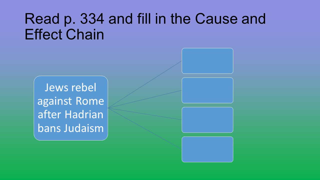 Read p. 334 and fill in the Cause and Effect Chain