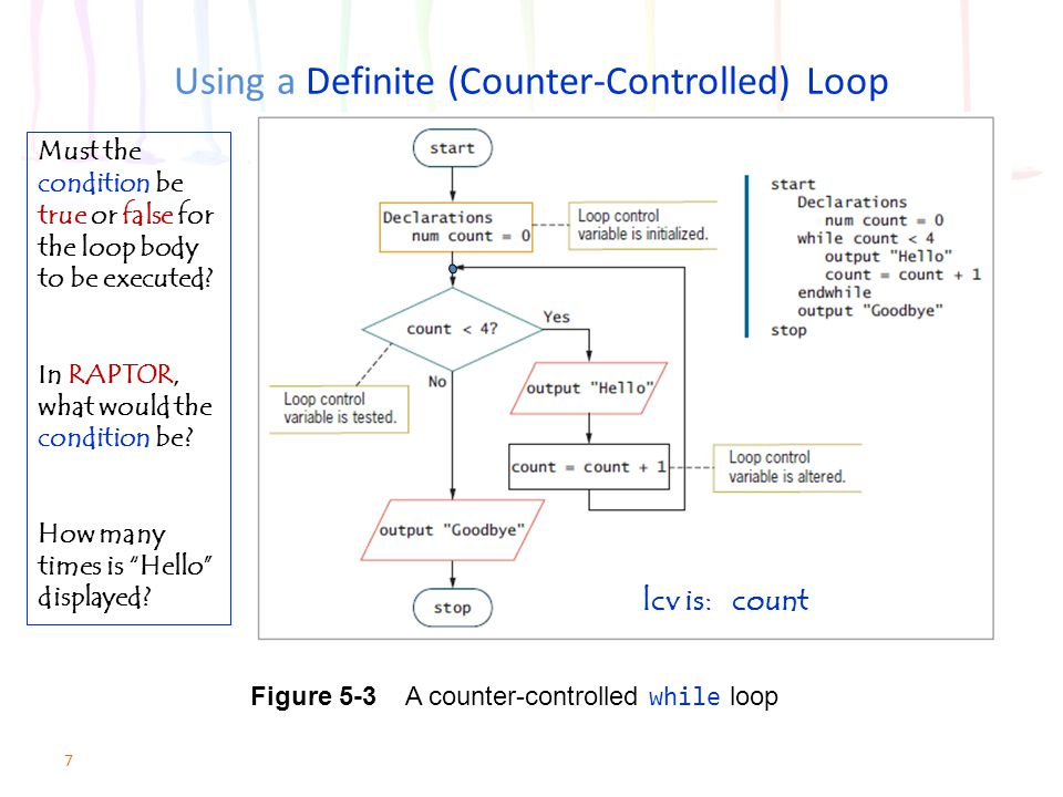 counter controlled loops and while loops Answer to here's what i've been given and what i have to do is: 1 write a counter-controlled do while loop that uses the loop con.