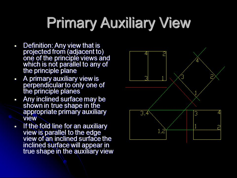 Auxiliary Views In creating the Auxiliary View you measure ...