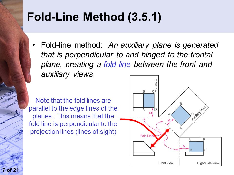 Line Drawing Method : Ce en engineering drawing with cad application ppt