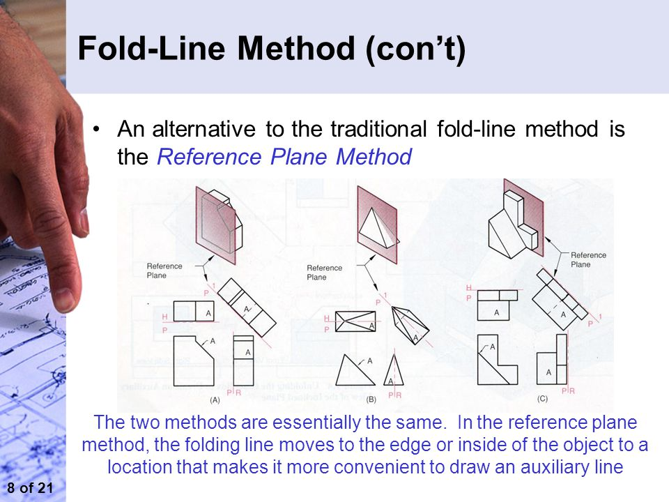 Line Drawing Method Ethics : Ce en engineering drawing with cad application ppt