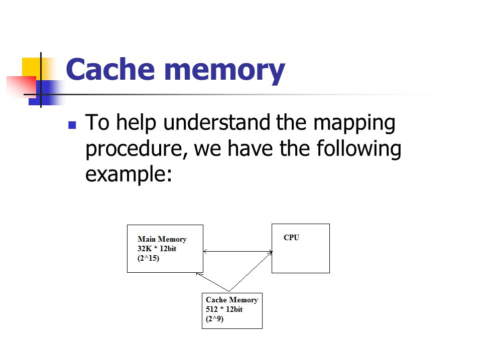 Drug for improving memory image 4