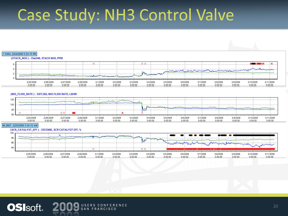 valve case study Free essay: wb bill flinder, the president of flinder valves and controls inc (fvc), and tom eliot, the chairman and ceo of rse international are.