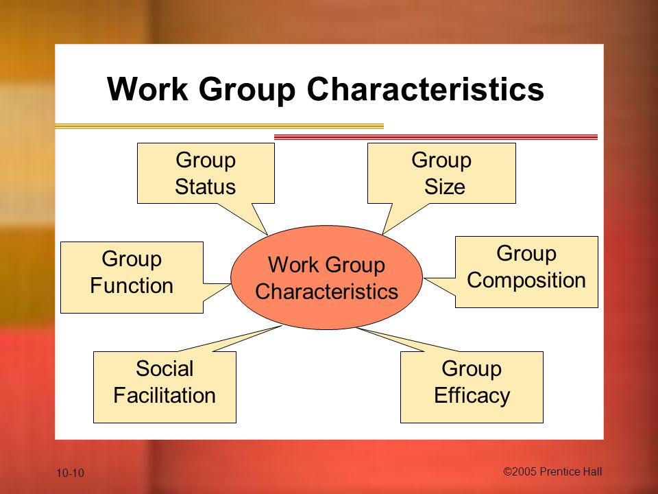Work Group Characteristics