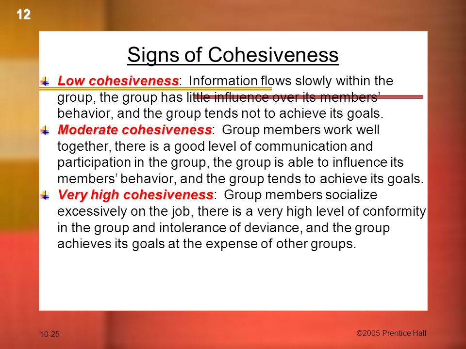 12 Signs of Cohesiveness.