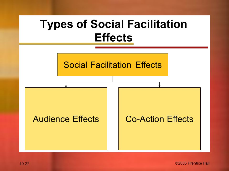 Types of Social Facilitation Effects