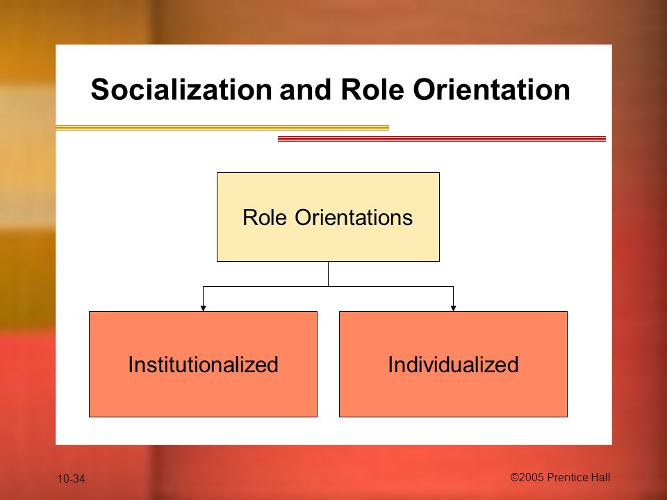 Socialization and Role Orientation
