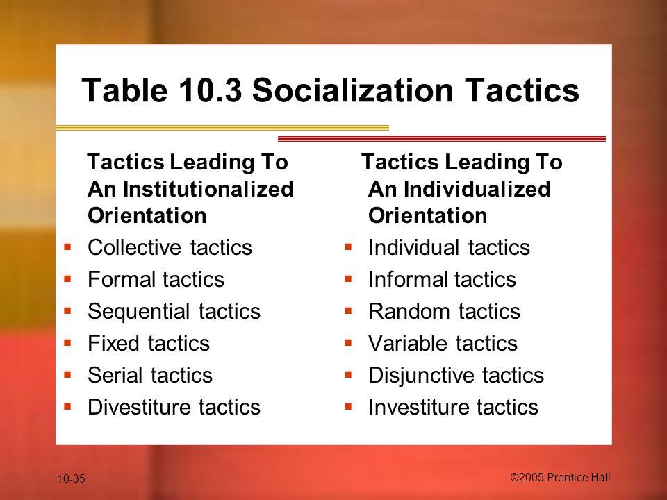Table 10.3 Socialization Tactics