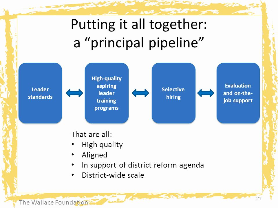 Putting it all together: a principal pipeline
