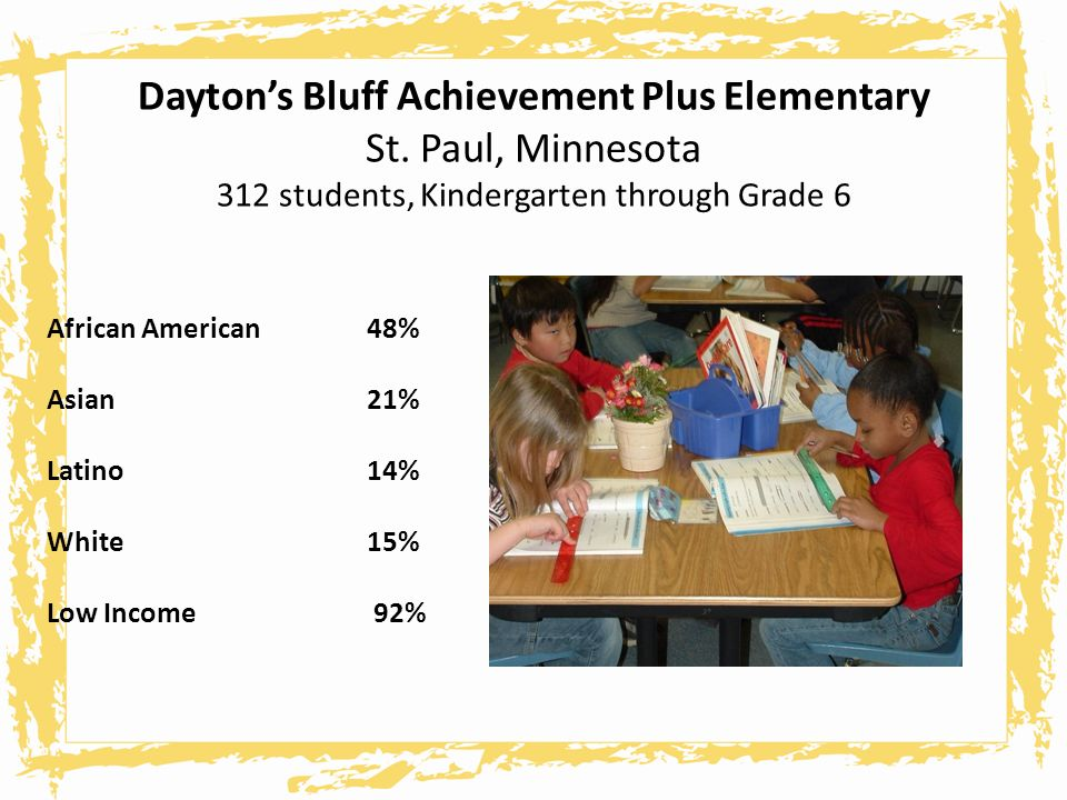 Dayton's Bluff Achievement Plus Elementary St