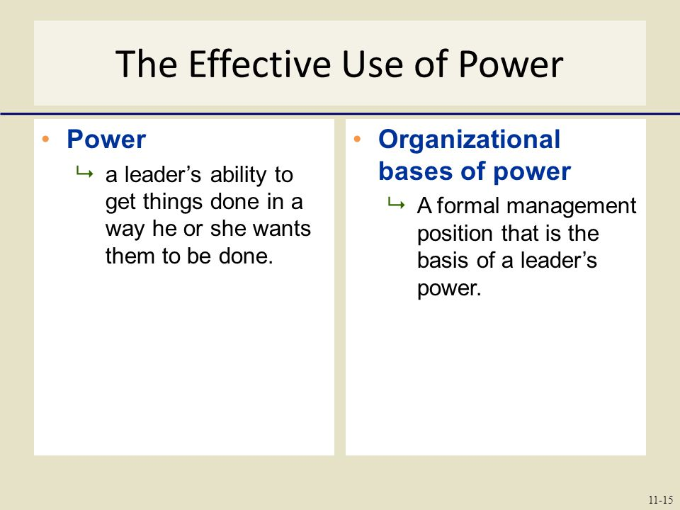 The Effective Use of Power