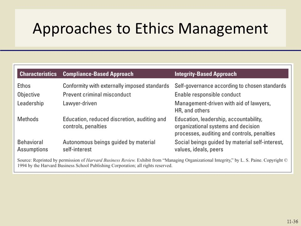 Approaches to Ethics Management