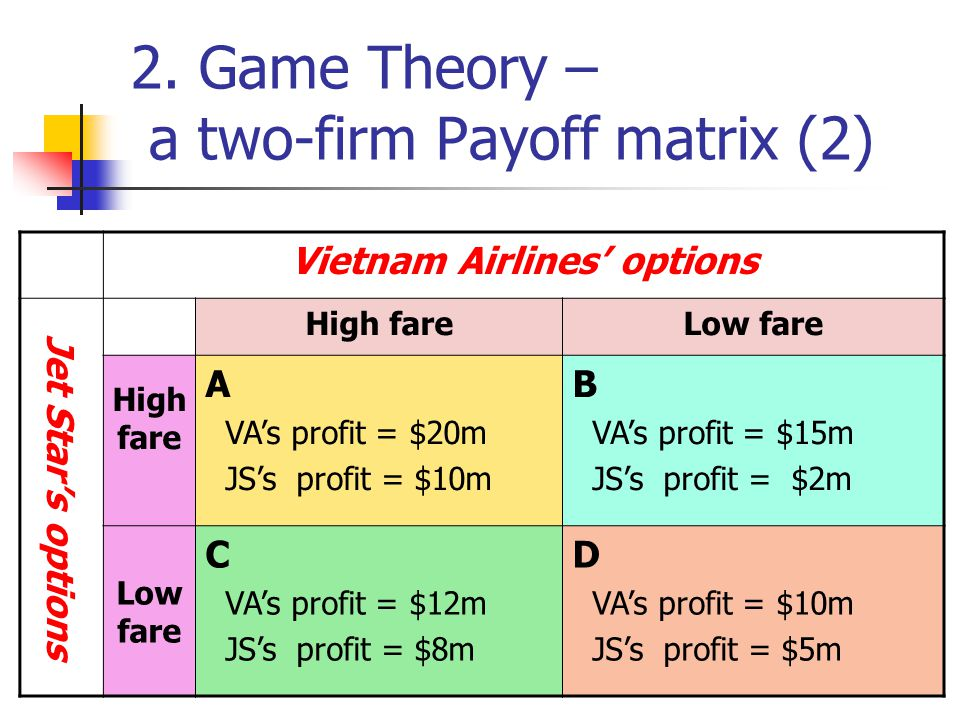 2. Game Theory – a two-firm Payoff matrix (2)
