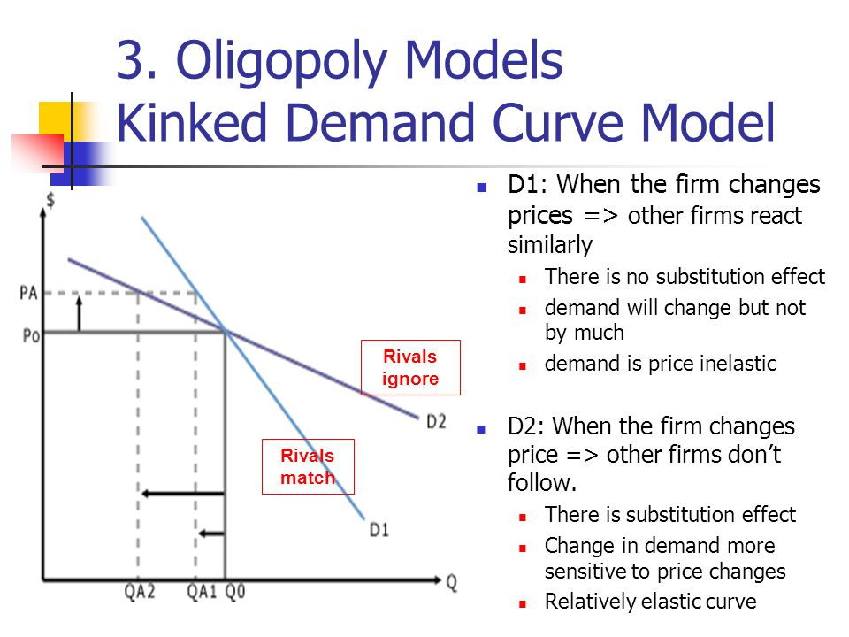 3. Oligopoly Models Kinked Demand Curve Model