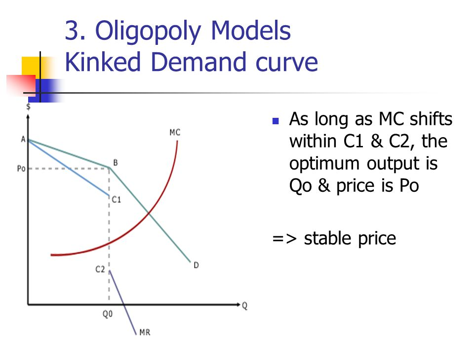 3. Oligopoly Models Kinked Demand curve