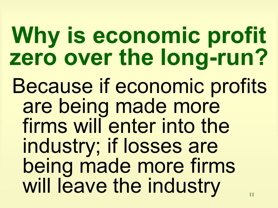 Why is economic profit zero over the long-run