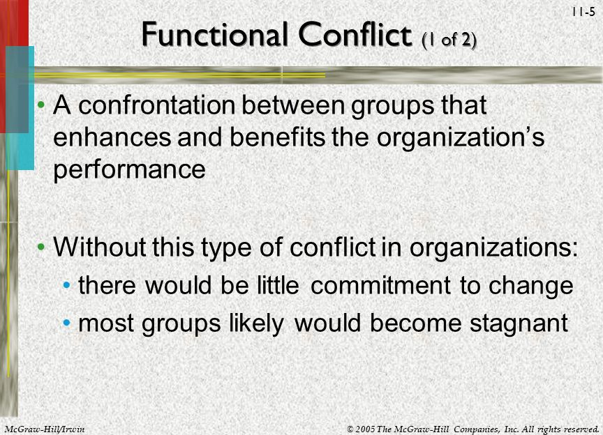 functional conflict Examples of functional conflict conflicts in an organization  a study of conflicts in 5 organizations organizational conflict is a state of discord caused by the actual or perceived.