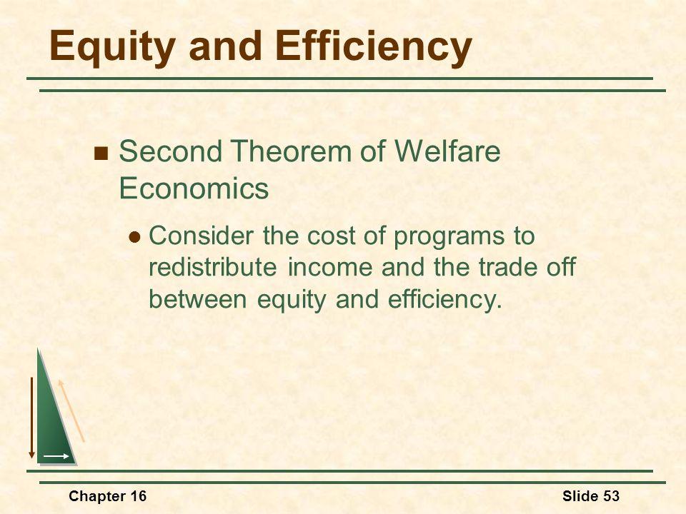 a trade off between equity and efficiency economics essay Scholar commons citation nikolaev, boris, essays in happiness economics ( 2013)  223 the trade-off between equality and efficiency            35.