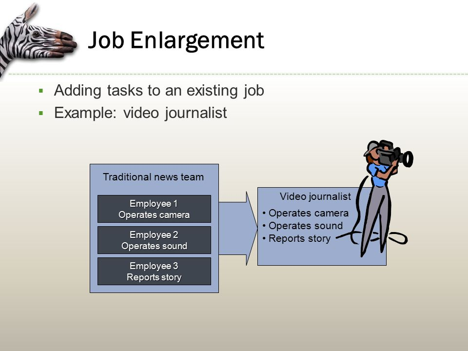 examples of job enlargement Job enlargement involves the addition of extra, similar, tasks to a job in job enlargement, the job itself remains essentially unchanged however, by widening the range of tasks that need to be performed, hopefully the employee will experience less repetition and monotony that are all too common on.