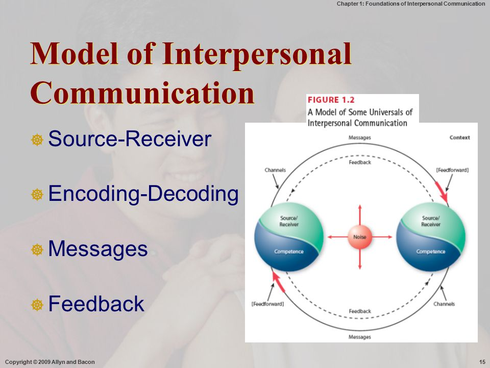 Chapter One: Foundations of Interpersonal Communication ...  Chapter One: Fo...