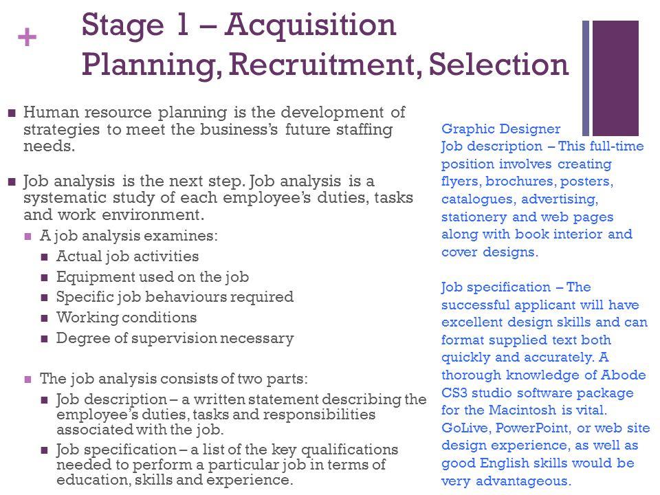 Book Cover Design Job Description : Part management process ppt download