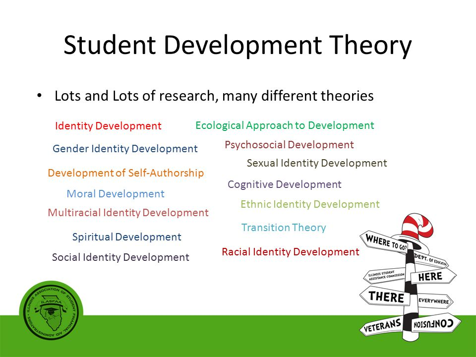 two theoretical approaches to identity and Learning theory & approaches asera, r & fong, cj (2010)  there are two primary purposes of this study the first is to examine gains and  method was performed on the 13 subscales of the ipq in order to identify the underlying structure of students' instructional preferences four factors emerge, explaining 71% of the.
