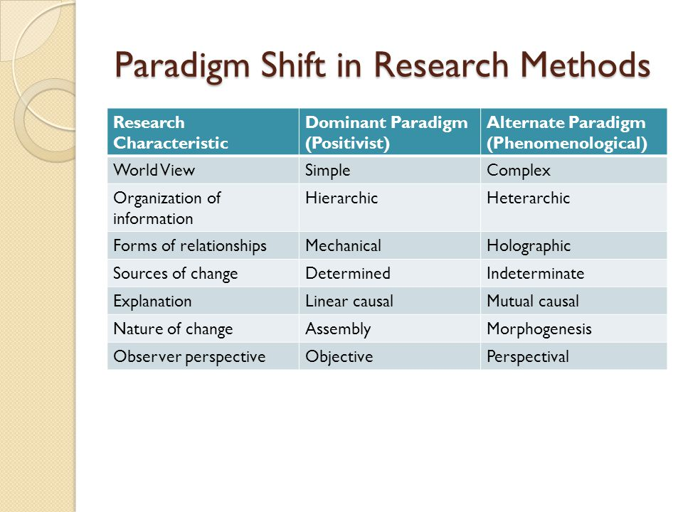 paradigm shift research paper Terence rajivan edward / feminist research and paradigm shift in anthropology 345 one can, in contrast, find statements of hers which specify what a paradigm is (strathern 1987, 281.