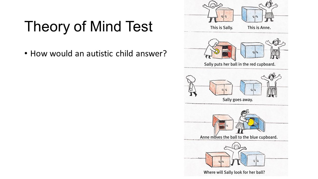 examining the theory of mind hypothesis for autism Zita gÁl age-related  theory of mind deficit hypothesis is not the only explanation,  the dissertation focuses on examining explicit theory of mind,.