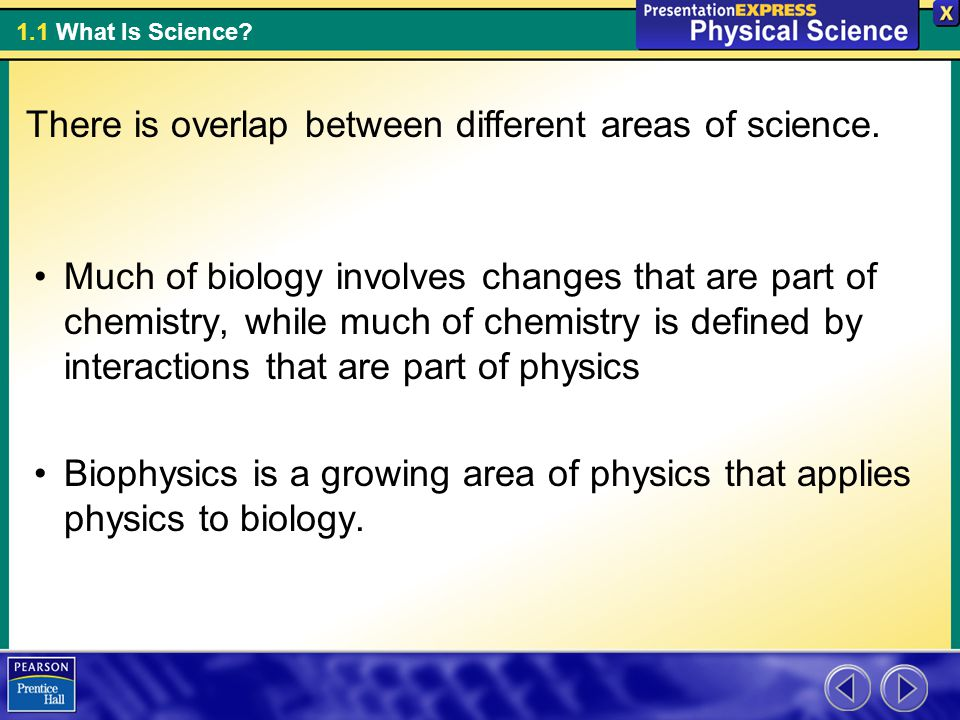 There is overlap between different areas of science.
