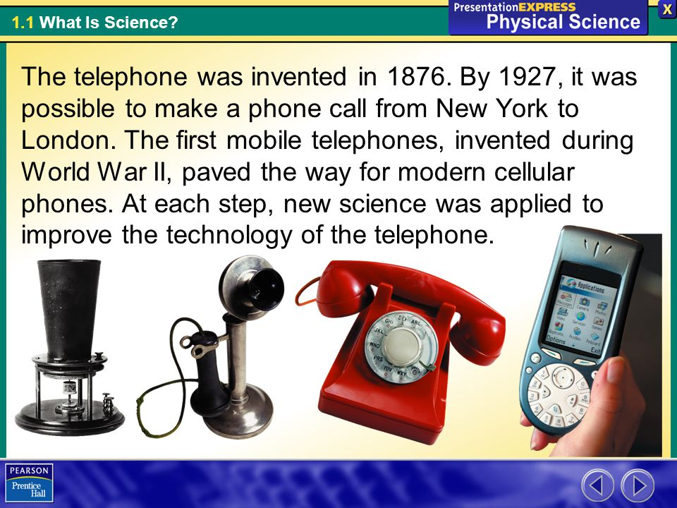 The telephone was invented in 1876