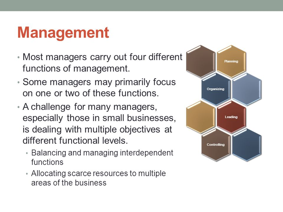 four functions of business Management process designs and maintains an environment in which personnel's, working together in groups, accomplish efficiently selected aims 4 basic functions of management process are planning, organizing, leading and controlling that managers perform to achieve business goals.