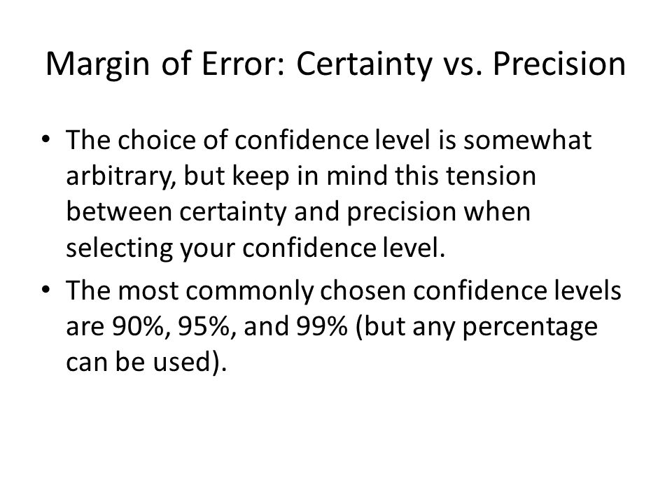 Margin of Error: Certainty vs. Precision