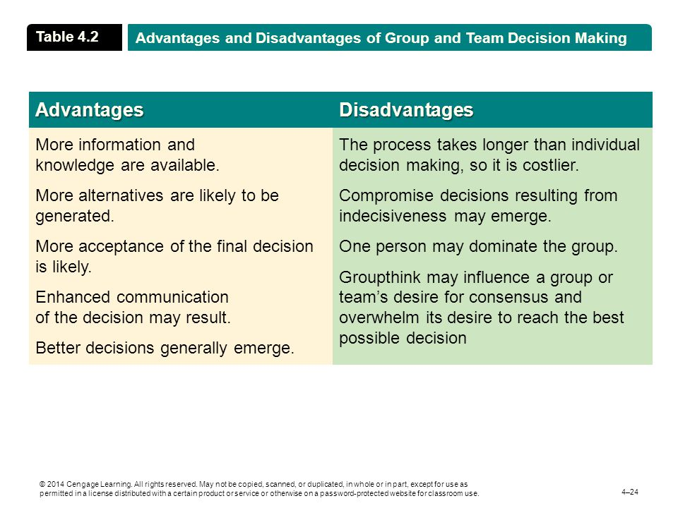 advantages and disadvantages of groupthink A further advantage of team research is the opportunity for all  the opposite  effect is groupthink, in which team members all too quietly accept.