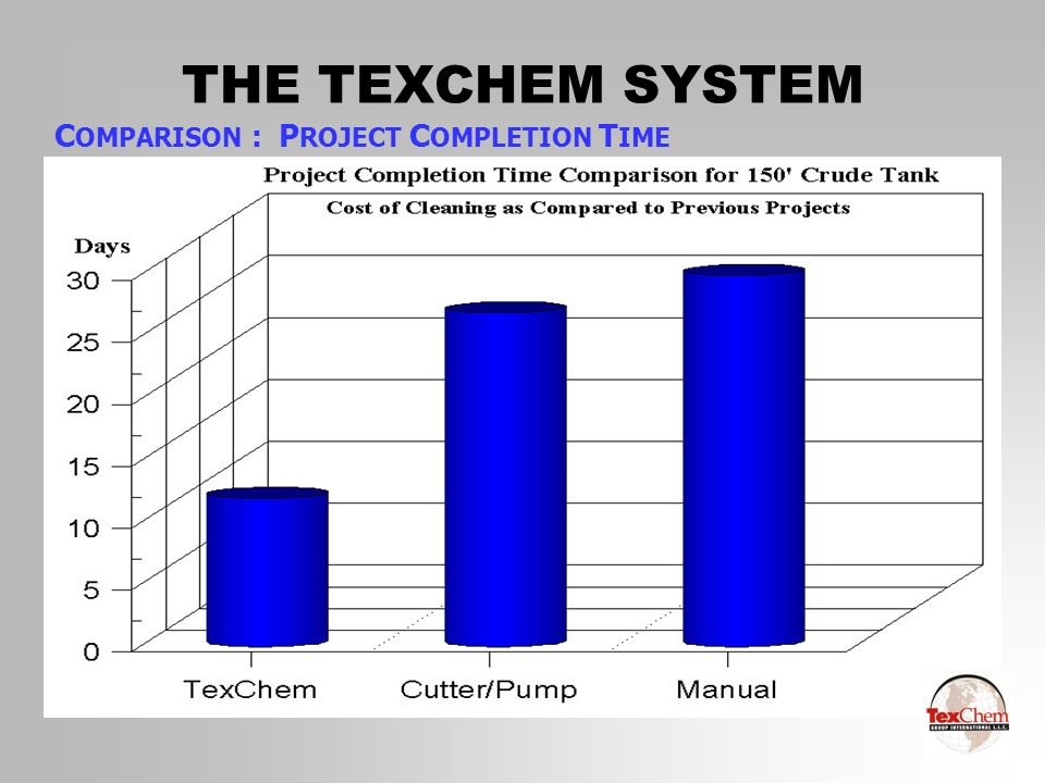 THE TEXCHEM SYSTEM COMPARISON : PROJECT COMPLETION TIME