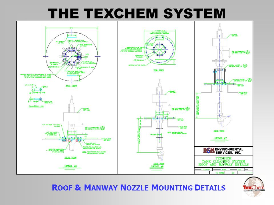 ROOF & MANWAY NOZZLE MOUNTING DETAILS