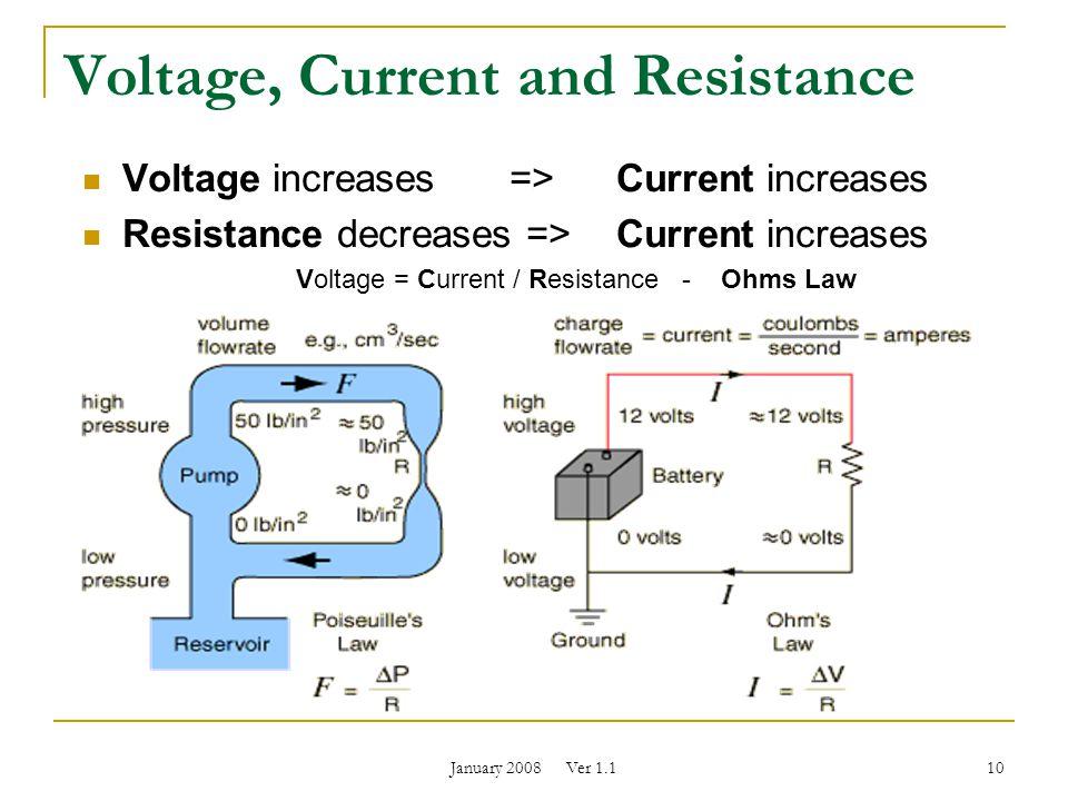 Voltage Current Resistance : حفاظت و ایمنی استانداردهای عمومی بیمارستانی ppt video