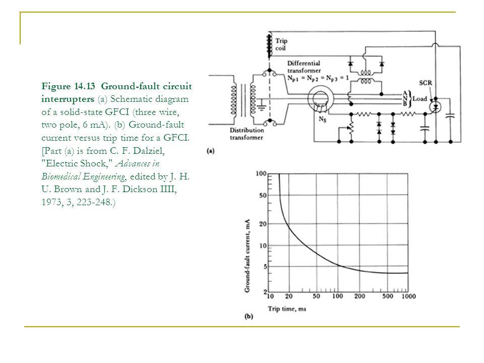 حفاظت و ایمنی و استانداردهای عمومی بیمارستانی ppt figure 14 13 ground fault circuit interrupters a schematic diagram of a solid