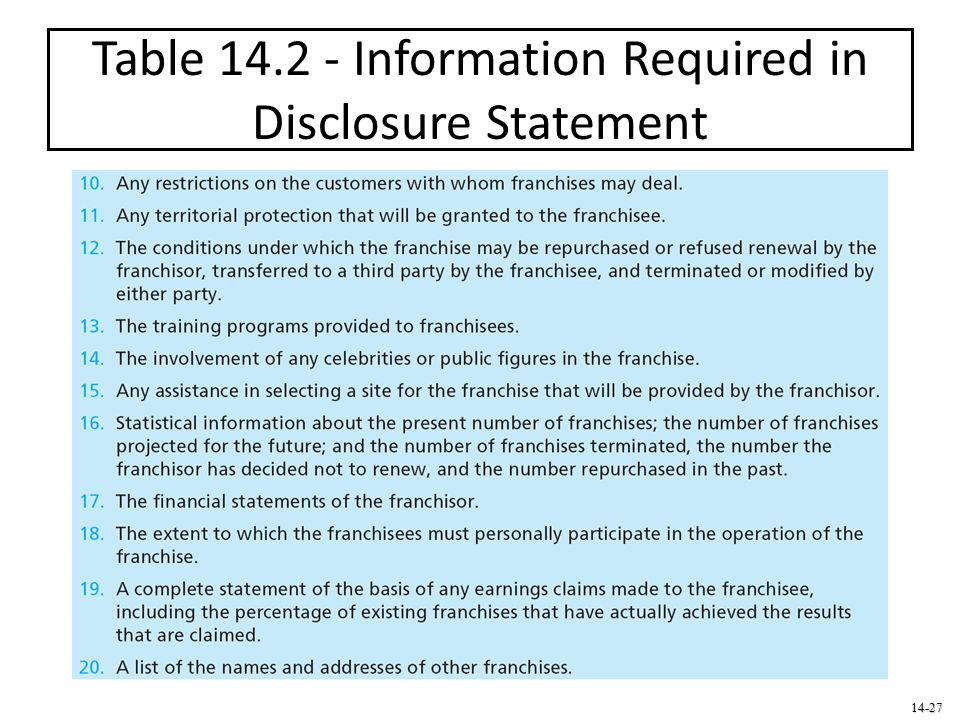 Table Information Required in Disclosure Statement