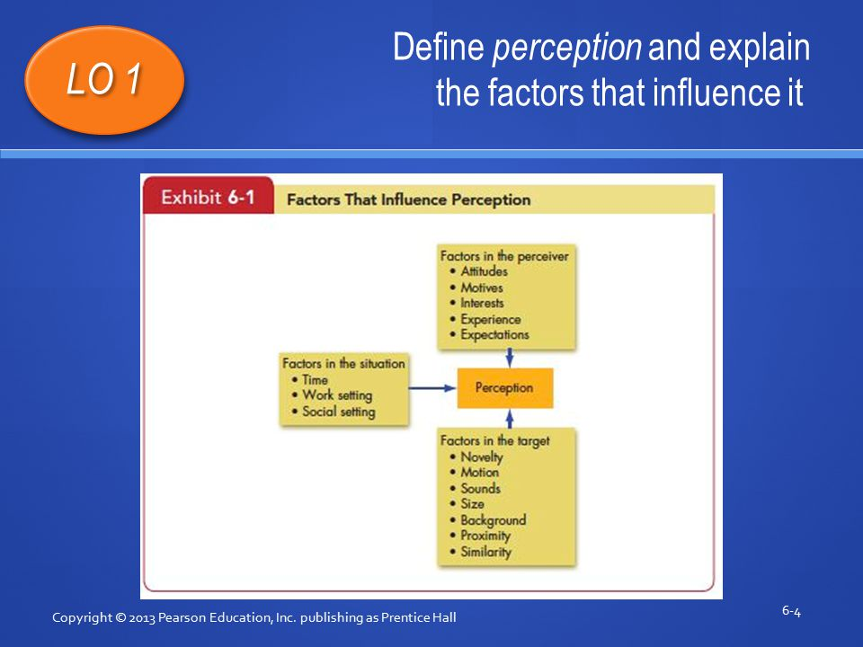 explain the factors influencing perception Perception about how the country deals with social issues can influence the investor in such a way that a decision can be taken based only on these factors (ciobanu, 2014a) to our knowledge, only a few studies have included national cultural factors in an analysis of the.