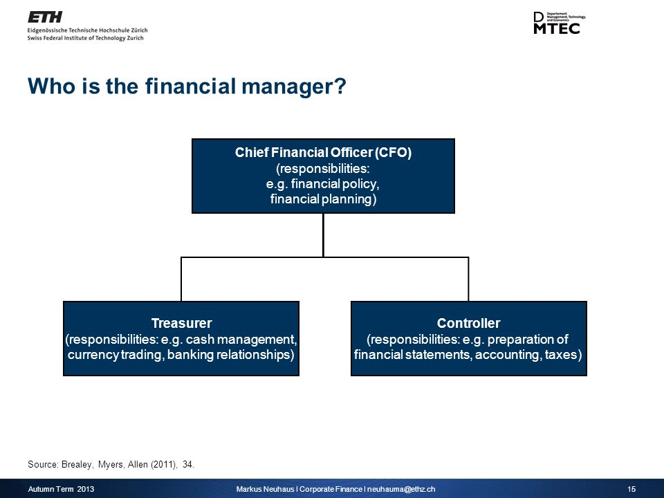 Corporate finance fundamentals of financial management ppt download - Chief financial officer cfo ...