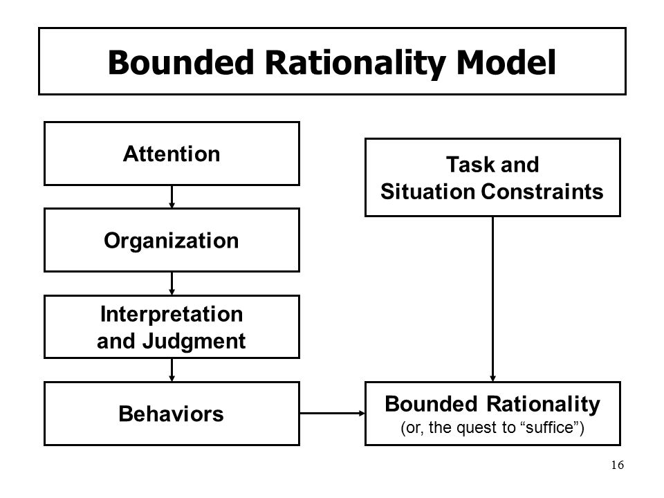 bounded rationality in education What is bounded rationality definition of bounded rationality: rationality of individuals is limited by the information they have, the cognitive limitations of their minds, and the finite amount of time they have to make a decision.