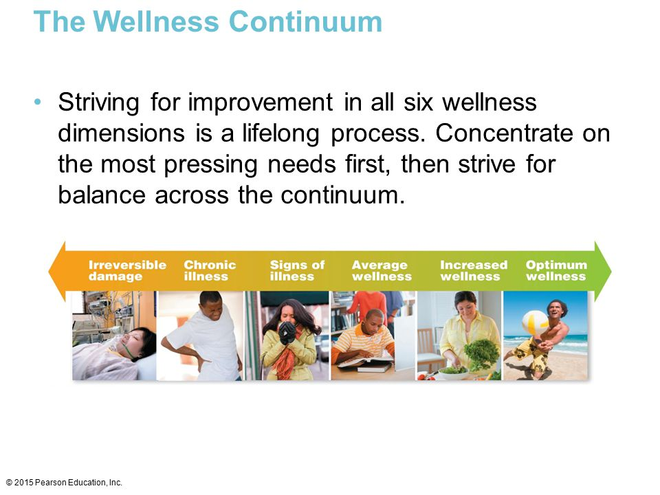 guidelines for wellness goal setting include focusing on